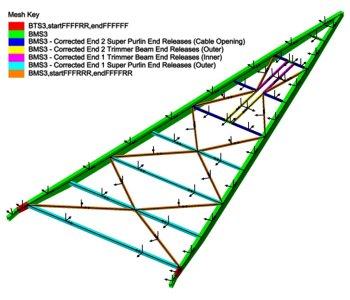 Erection engineering analysis for the London Stadium Roof