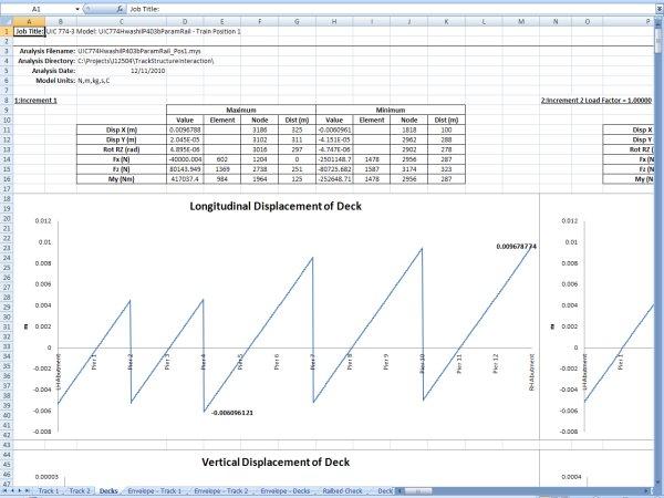 Software Option : Rail Track Analysis
